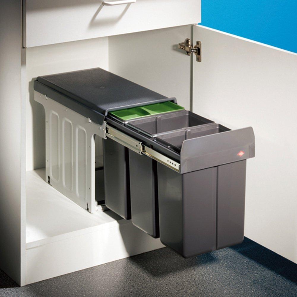Einbau Abfallsammler für Ihre Küche im Vergleich